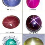 アステリズムスター効果が見られる宝石の種類と産地について