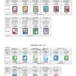 切手やはがきのデザインが変わります